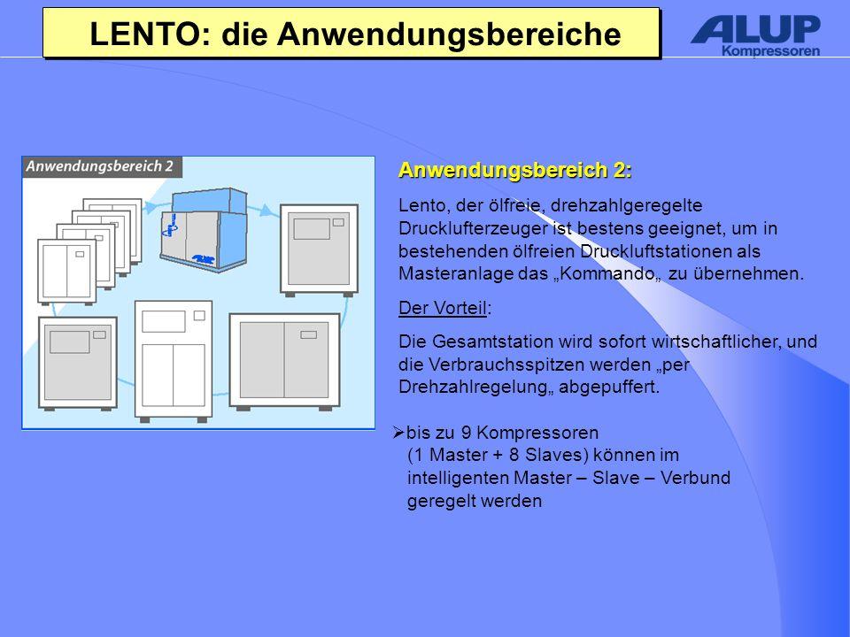 """LENTO: die Anwendungsbereiche Anwendungsbereich 2: Lento, der ölfreie, drehzahlgeregelte Drucklufterzeuger ist bestens geeignet, um in bestehenden ölfreien Druckluftstationen als Masteranlage das """"Kommando"""" zu übernehmen."""