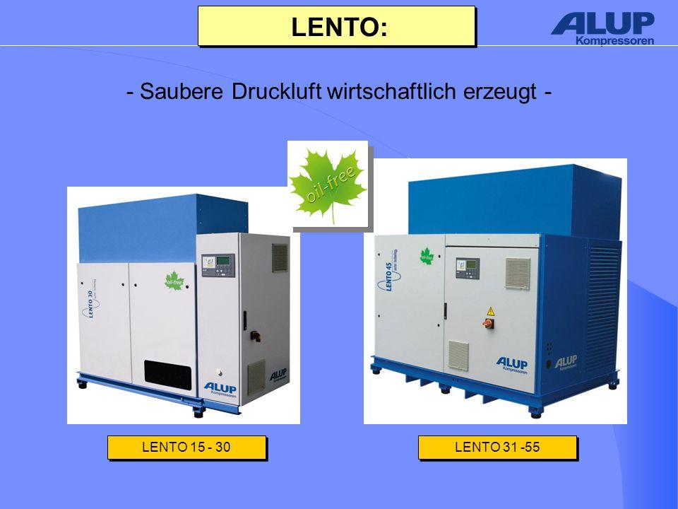 LENTO: - Saubere Druckluft wirtschaftlich erzeugt - LENTO 15 - 30 LENTO 31 -55