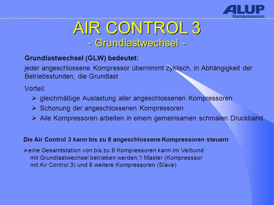 AIR CONTROL 3 - Grundlastwechsel - Grundlastwechsel (GLW) bedeutet: jeder angeschlossene Kompressor übernimmt zyklisch, in Abhängigkeit der Betriebsstunden, die Grundlast Vorteil:  gleichmäßige Auslastung aller angeschlossenen Kompressoren  Schonung der angeschlossenen Kompressoren  Alle Kompressoren arbeiten in einem gemeinsamen schmalen Druckband Die Air Control 3 kann bis zu 8 angeschlossene Kompressoren steuern  eine Gesamtstation von bis zu 9 Kompressoren kann im Verbund mit Grundlastwechsel betrieben werden;1 Master (Kompresssor mit Air Control 3) und 8 weitere Kompressoren (Slave)
