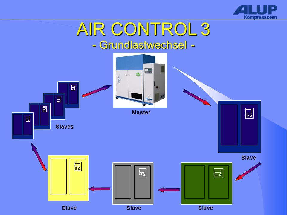 AIR CONTROL 3 - Grundlastwechsel - Master Slave Slaves
