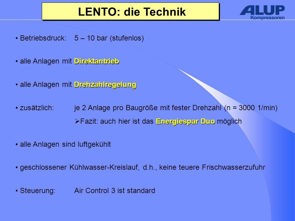 LENTO: die Technik Betriebsdruck:5 – 10 bar (stufenlos) Direktantrieb alle Anlagen mit Direktantrieb zusätzlich:je 2 Anlage pro Baugröße mit fester Drehzahl (n = 3000 1/min) Energiespar Duo  Fazit: auch hier ist das Energiespar Duo möglich alle Anlagen sind luftgekühlt geschlossener Kühlwasser-Kreislauf, d.h., keine teuere Frischwasserzufuhr Steuerung:Air Control 3 ist standard Drehzahlregelung alle Anlagen mit Drehzahlregelung