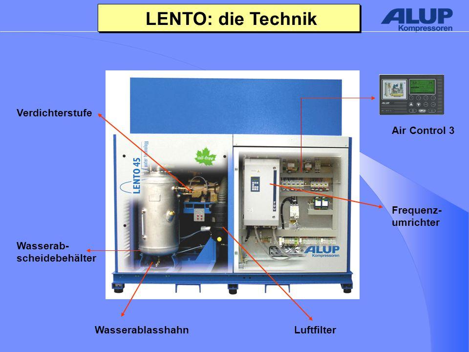 LENTO: die Technik Frequenz- umrichter Verdichterstufe Wasserab- scheidebehälter WasserablasshahnLuftfilter Air Control 3