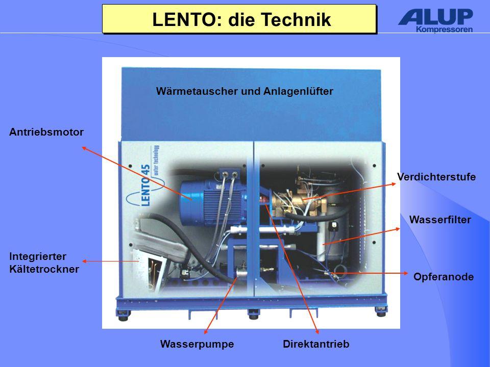 LENTO: die Technik Opferanode Verdichterstufe Wärmetauscher und Anlagenlüfter Antriebsmotor Integrierter Kältetrockner WasserpumpeDirektantrieb Wasserfilter