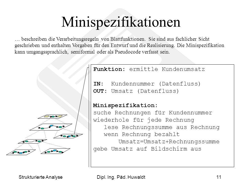Strukturierte AnalyseDipl. Ing. Päd. Huwaldt11 Minispezifikationen … beschreiben die Verarbeitungsregeln von Blattfunktionen. Sie sind aus fachlicher