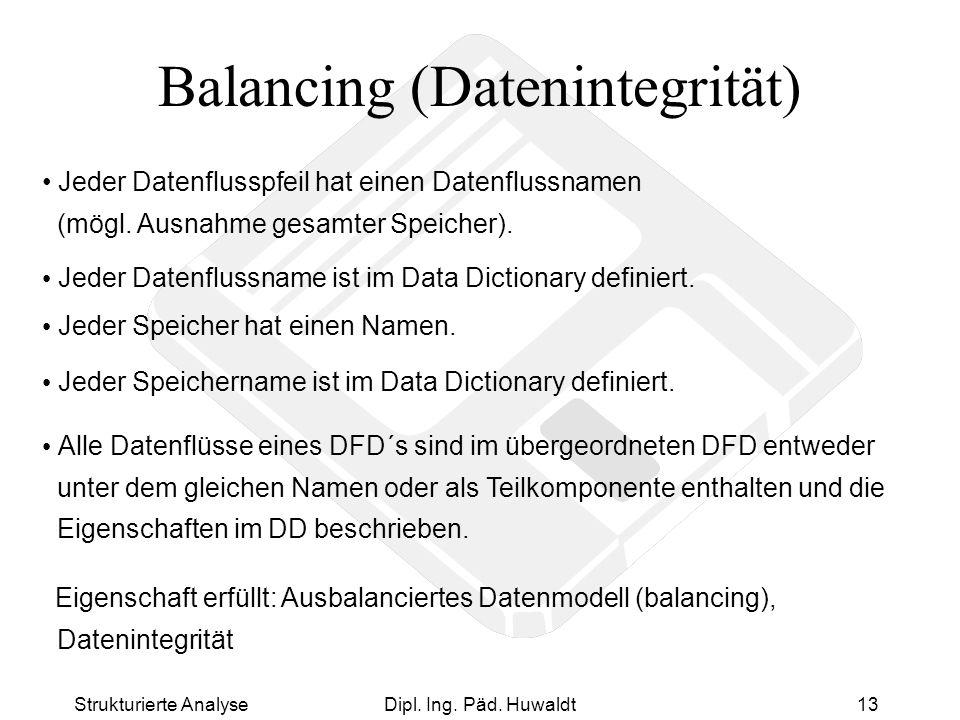 Strukturierte AnalyseDipl. Ing. Päd. Huwaldt13 Balancing (Datenintegrität) Jeder Datenflusspfeil hat einen Datenflussnamen (mögl. Ausnahme gesamter Sp