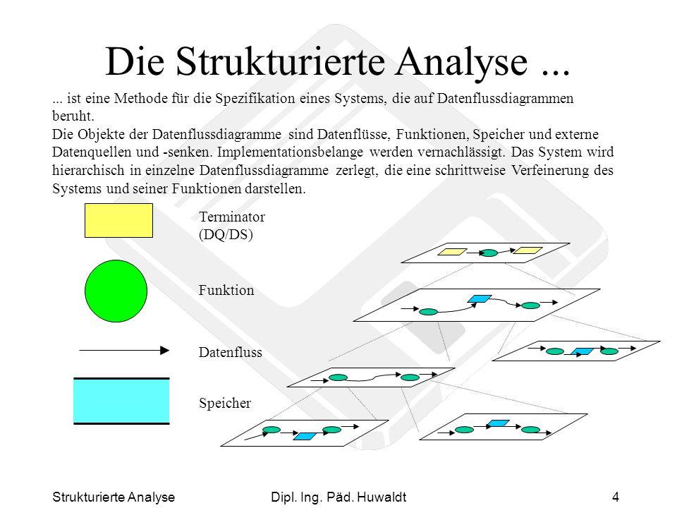 Strukturierte AnalyseDipl. Ing. Päd. Huwaldt4 Die Strukturierte Analyse...... ist eine Methode für die Spezifikation eines Systems, die auf Datenfluss