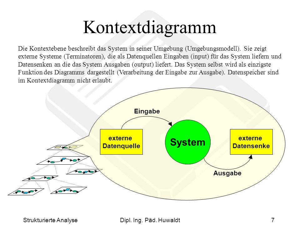 Strukturierte AnalyseDipl. Ing. Päd. Huwaldt7 Kontextdiagramm Die Kontextebene beschreibt das System in seiner Umgebung (Umgebungsmodell). Sie zeigt e