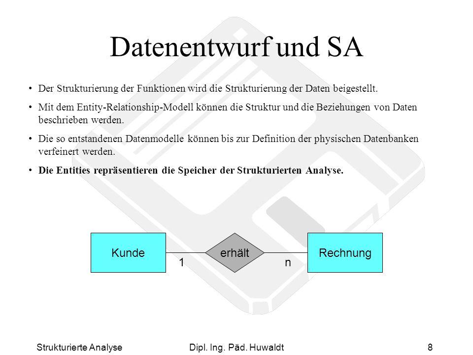 Strukturierte AnalyseDipl. Ing. Päd. Huwaldt8 Datenentwurf und SA Der Strukturierung der Funktionen wird die Strukturierung der Daten beigestellt. Mit