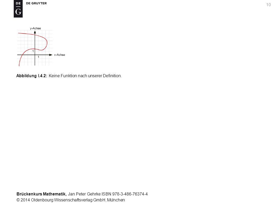 Brückenkurs Mathematik, Jan Peter Gehrke ISBN 978-3-486-76374-4 © 2014 Oldenbourg Wissenschaftsverlag GmbH, Mu ̈ nchen 10 Abbildung I.4.2: Keine Funktion nach unserer Definition.