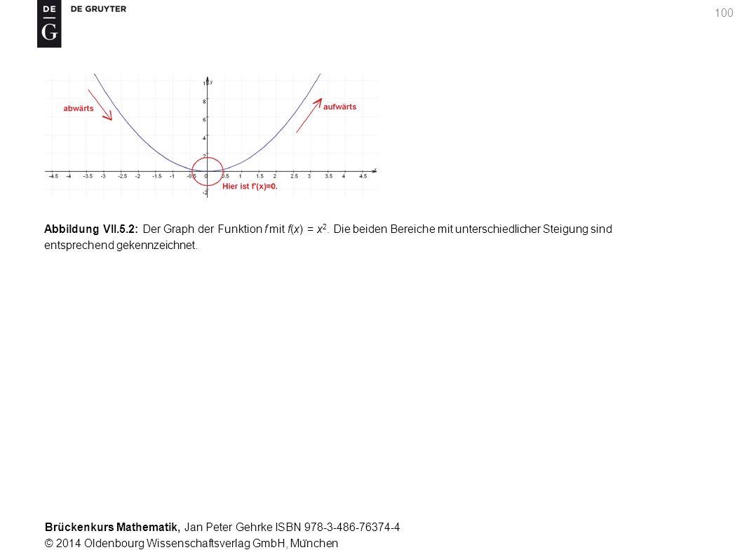 Brückenkurs Mathematik, Jan Peter Gehrke ISBN 978-3-486-76374-4 © 2014 Oldenbourg Wissenschaftsverlag GmbH, Mu ̈ nchen 100 Abbildung VII.5.2: Der Graph der Funktion f mit f(x) = x 2.