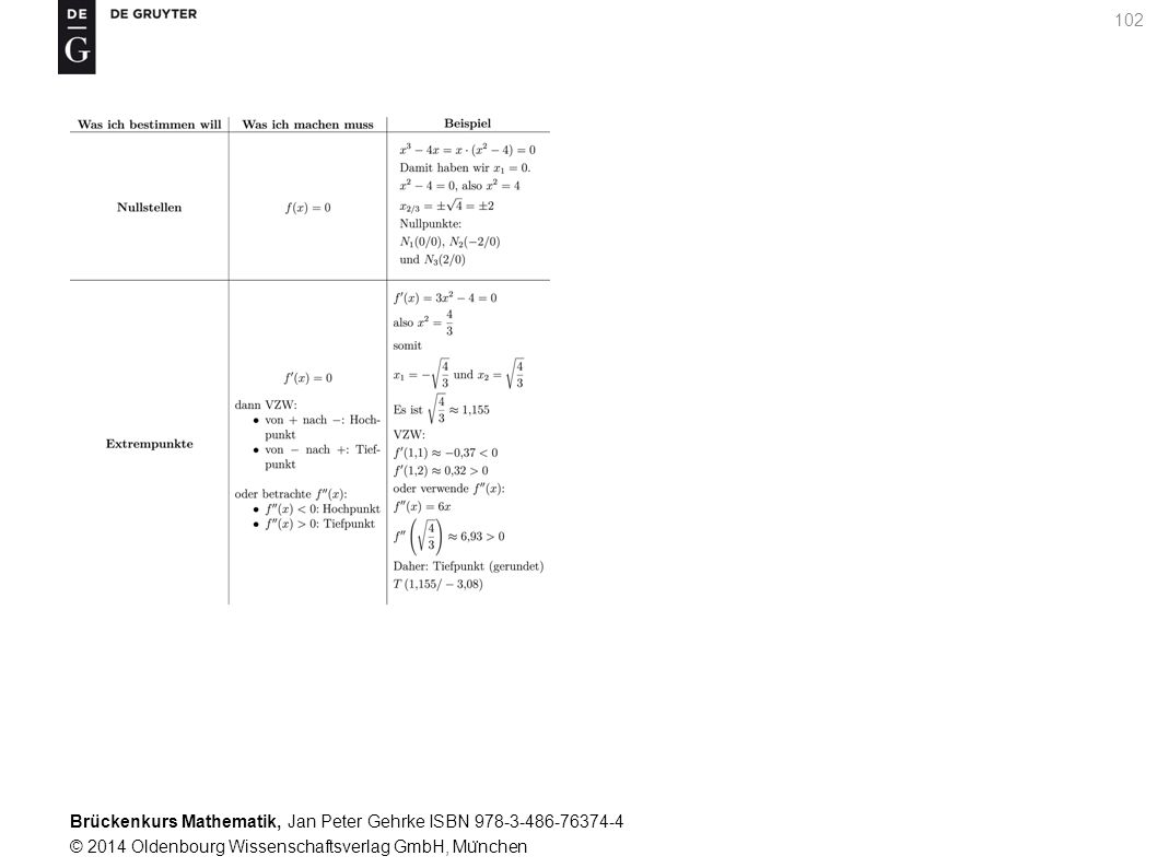 Brückenkurs Mathematik, Jan Peter Gehrke ISBN 978-3-486-76374-4 © 2014 Oldenbourg Wissenschaftsverlag GmbH, Mu ̈ nchen 102