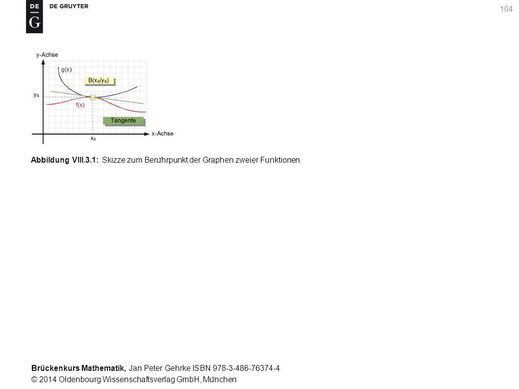 Brückenkurs Mathematik, Jan Peter Gehrke ISBN 978-3-486-76374-4 © 2014 Oldenbourg Wissenschaftsverlag GmbH, Mu ̈ nchen 104 Abbildung VIII.3.1: Skizze zum Beru ̈ hrpunkt der Graphen zweier Funktionen.