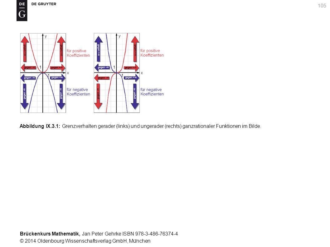 Brückenkurs Mathematik, Jan Peter Gehrke ISBN 978-3-486-76374-4 © 2014 Oldenbourg Wissenschaftsverlag GmbH, Mu ̈ nchen 105 Abbildung IX.3.1: Grenzverhalten gerader (links) und ungerader (rechts) ganzrationaler Funktionen im Bilde.