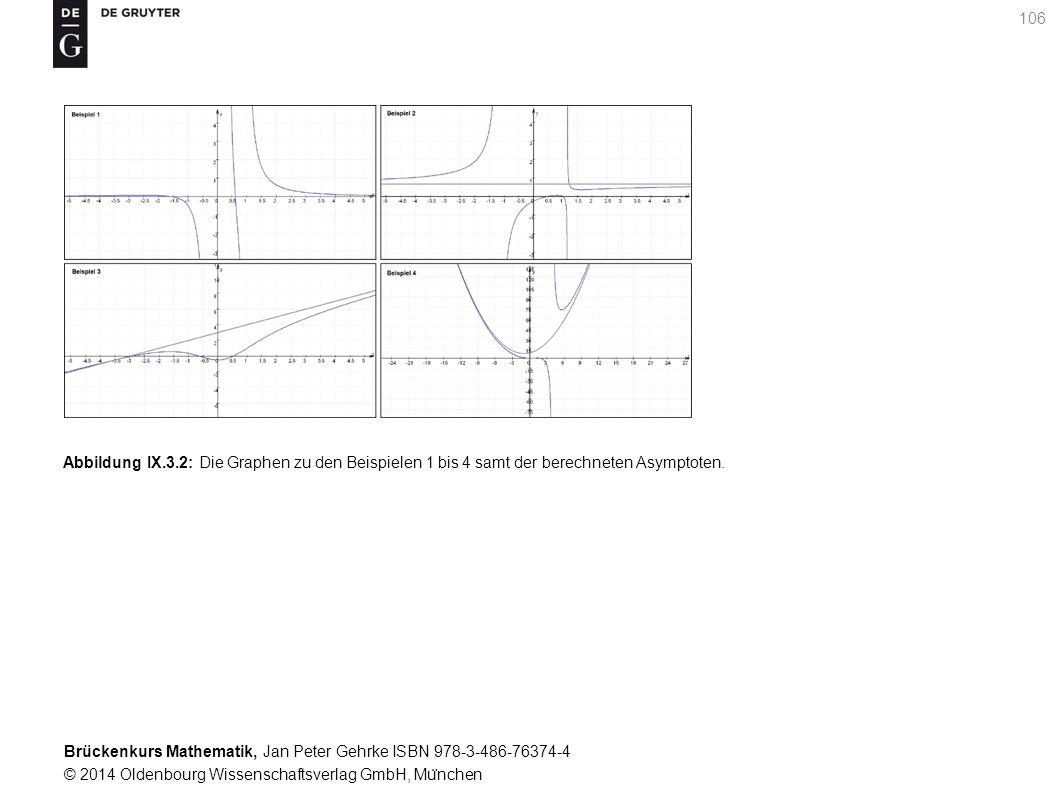 Brückenkurs Mathematik, Jan Peter Gehrke ISBN 978-3-486-76374-4 © 2014 Oldenbourg Wissenschaftsverlag GmbH, Mu ̈ nchen 106 Abbildung IX.3.2: Die Graphen zu den Beispielen 1 bis 4 samt der berechneten Asymptoten.