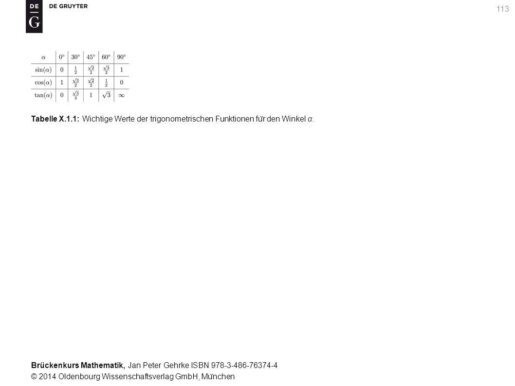 Brückenkurs Mathematik, Jan Peter Gehrke ISBN 978-3-486-76374-4 © 2014 Oldenbourg Wissenschaftsverlag GmbH, Mu ̈ nchen 113 Tabelle X.1.1: Wichtige Werte der trigonometrischen Funktionen fu ̈ r den Winkel α.