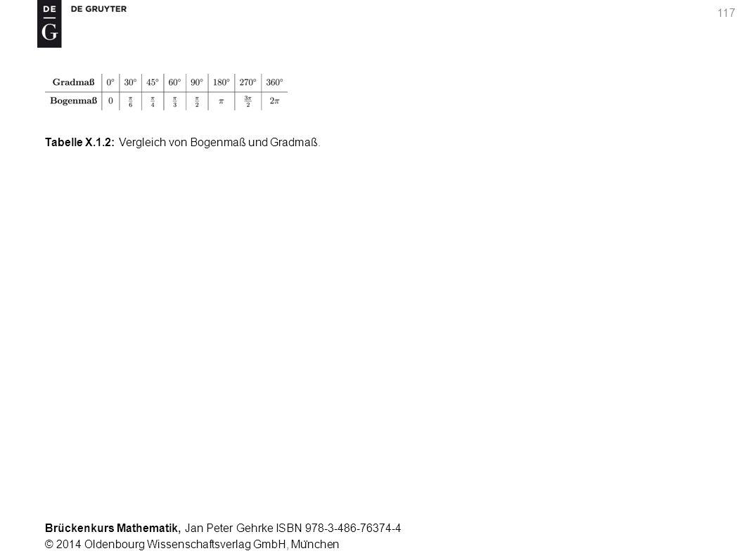 Brückenkurs Mathematik, Jan Peter Gehrke ISBN 978-3-486-76374-4 © 2014 Oldenbourg Wissenschaftsverlag GmbH, Mu ̈ nchen 117 Tabelle X.1.2: Vergleich von Bogenmaß und Gradmaß.