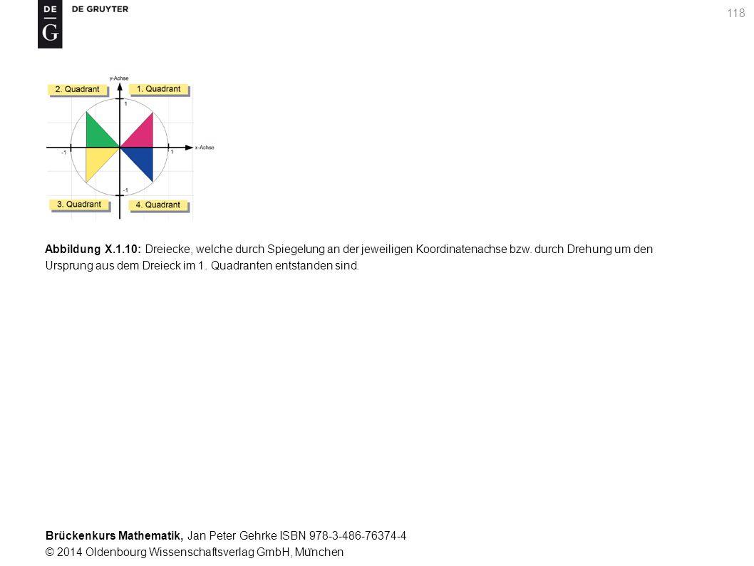 Brückenkurs Mathematik, Jan Peter Gehrke ISBN 978-3-486-76374-4 © 2014 Oldenbourg Wissenschaftsverlag GmbH, Mu ̈ nchen 118 Abbildung X.1.10: Dreiecke, welche durch Spiegelung an der jeweiligen Koordinatenachse bzw.