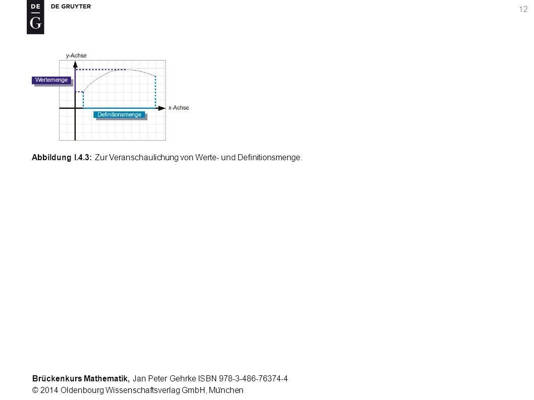Brückenkurs Mathematik, Jan Peter Gehrke ISBN 978-3-486-76374-4 © 2014 Oldenbourg Wissenschaftsverlag GmbH, Mu ̈ nchen 12 Abbildung I.4.3: Zur Veranschaulichung von Werte- und Definitionsmenge.