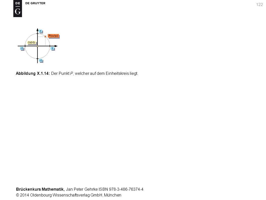 Brückenkurs Mathematik, Jan Peter Gehrke ISBN 978-3-486-76374-4 © 2014 Oldenbourg Wissenschaftsverlag GmbH, Mu ̈ nchen 122 Abbildung X.1.14: Der Punkt P, welcher auf dem Einheitskreis liegt.