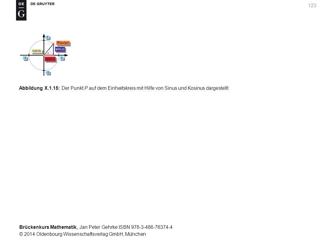 Brückenkurs Mathematik, Jan Peter Gehrke ISBN 978-3-486-76374-4 © 2014 Oldenbourg Wissenschaftsverlag GmbH, Mu ̈ nchen 123 Abbildung X.1.15: Der Punkt P auf dem Einheitskreis mit Hilfe von Sinus und Kosinus dargestellt.