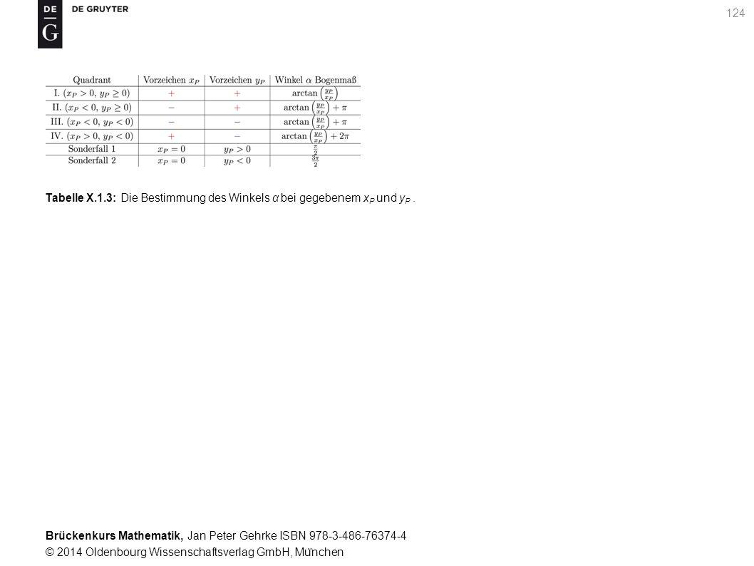 Brückenkurs Mathematik, Jan Peter Gehrke ISBN 978-3-486-76374-4 © 2014 Oldenbourg Wissenschaftsverlag GmbH, Mu ̈ nchen 124 Tabelle X.1.3: Die Bestimmung des Winkels α bei gegebenem x P und y P.