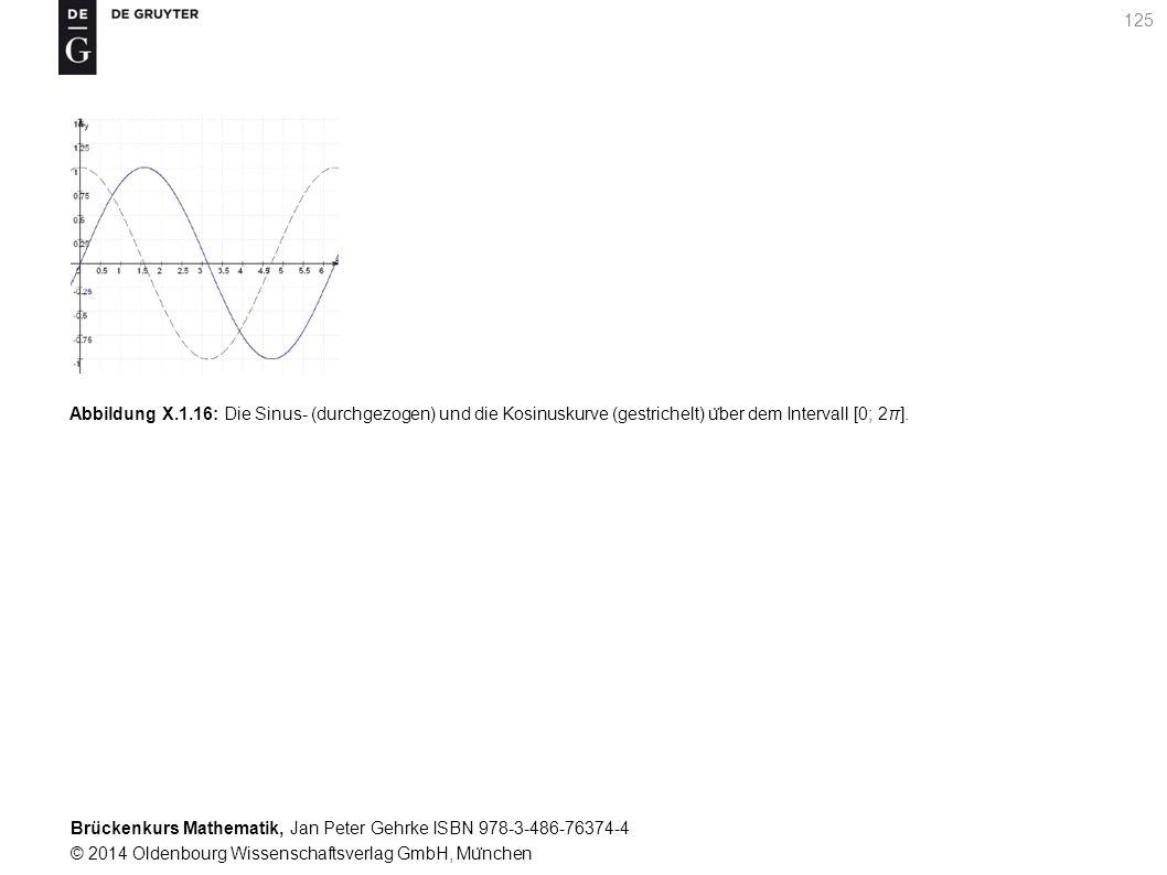 Brückenkurs Mathematik, Jan Peter Gehrke ISBN 978-3-486-76374-4 © 2014 Oldenbourg Wissenschaftsverlag GmbH, Mu ̈ nchen 125 Abbildung X.1.16: Die Sinus- (durchgezogen) und die Kosinuskurve (gestrichelt) u ̈ ber dem Intervall [0; 2π].