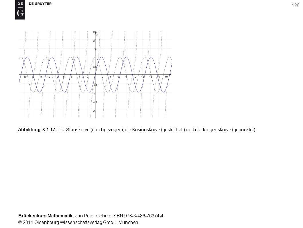 Brückenkurs Mathematik, Jan Peter Gehrke ISBN 978-3-486-76374-4 © 2014 Oldenbourg Wissenschaftsverlag GmbH, Mu ̈ nchen 126 Abbildung X.1.17: Die Sinuskurve (durchgezogen), die Kosinuskurve (gestrichelt) und die Tangenskurve (gepunktet).