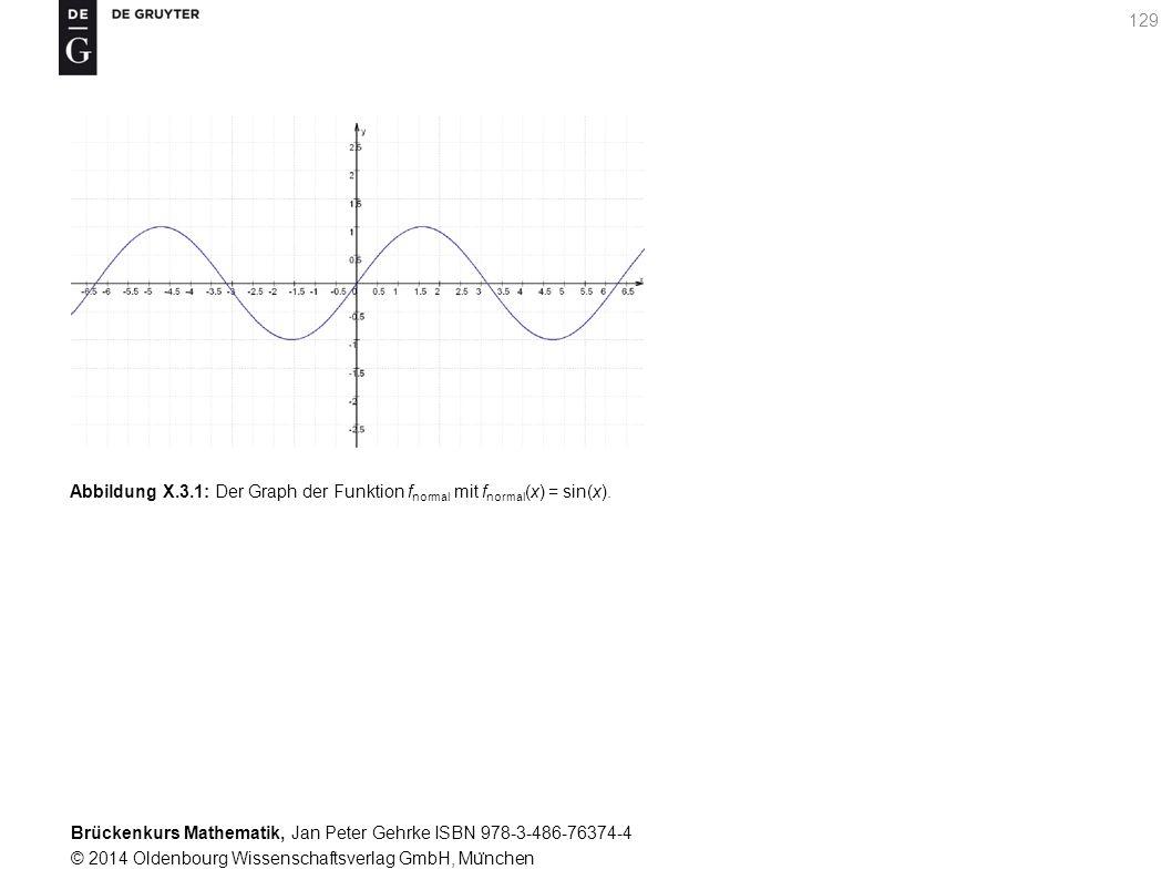 Brückenkurs Mathematik, Jan Peter Gehrke ISBN 978-3-486-76374-4 © 2014 Oldenbourg Wissenschaftsverlag GmbH, Mu ̈ nchen 129 Abbildung X.3.1: Der Graph der Funktion f normal mit f normal (x) = sin(x).
