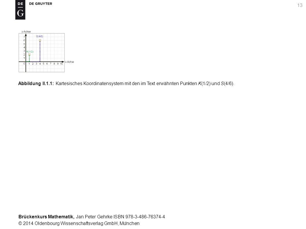 Brückenkurs Mathematik, Jan Peter Gehrke ISBN 978-3-486-76374-4 © 2014 Oldenbourg Wissenschaftsverlag GmbH, Mu ̈ nchen 13 Abbildung II.1.1: Kartesisches Koordinatensystem mit den im Text erwähnten Punkten K(1/2) und S(4/6).