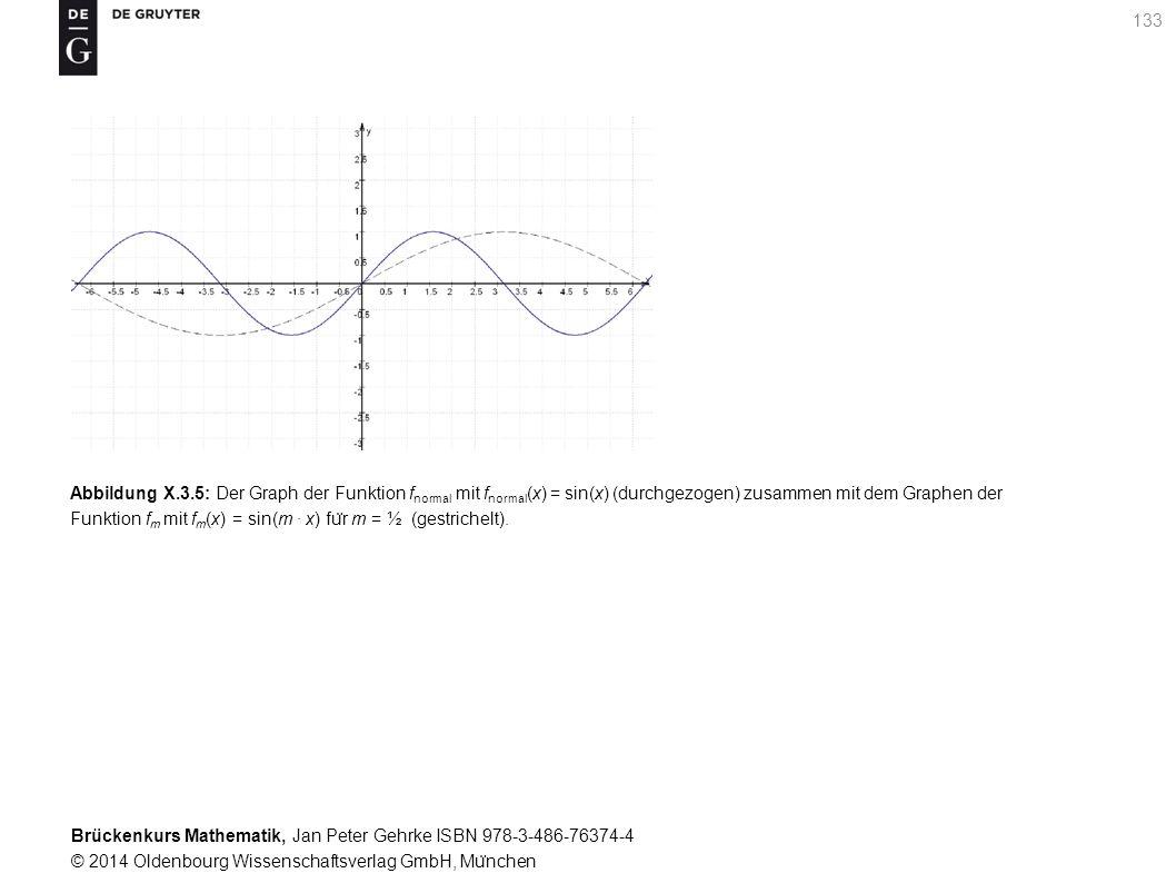 Brückenkurs Mathematik, Jan Peter Gehrke ISBN 978-3-486-76374-4 © 2014 Oldenbourg Wissenschaftsverlag GmbH, Mu ̈ nchen 133 Abbildung X.3.5: Der Graph der Funktion f normal mit f normal (x) = sin(x) (durchgezogen) zusammen mit dem Graphen der Funktion f m mit f m (x) = sin(m · x) fu ̈ r m = ½ (gestrichelt).