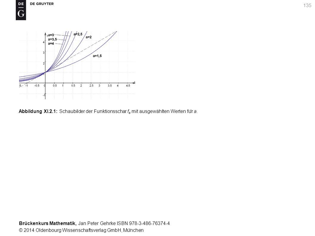 Brückenkurs Mathematik, Jan Peter Gehrke ISBN 978-3-486-76374-4 © 2014 Oldenbourg Wissenschaftsverlag GmbH, Mu ̈ nchen 135 Abbildung XI.2.1: Schaubilder der Funktionsschar f a mit ausgewählten Werten fu ̈ r a.