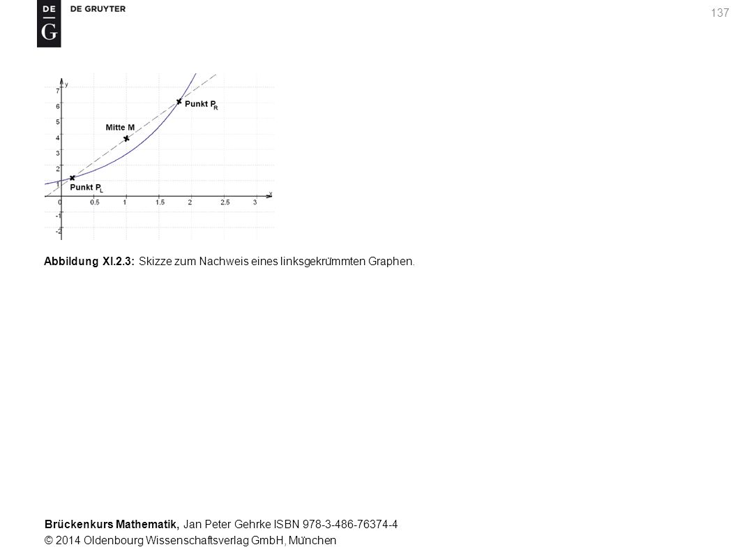 Brückenkurs Mathematik, Jan Peter Gehrke ISBN 978-3-486-76374-4 © 2014 Oldenbourg Wissenschaftsverlag GmbH, Mu ̈ nchen 137 Abbildung XI.2.3: Skizze zum Nachweis eines linksgekru ̈ mmten Graphen.