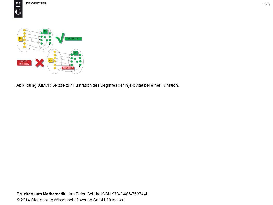 Brückenkurs Mathematik, Jan Peter Gehrke ISBN 978-3-486-76374-4 © 2014 Oldenbourg Wissenschaftsverlag GmbH, Mu ̈ nchen 139 Abbildung XII.1.1: Skizze zur Illustration des Begriffes der Injektivität bei einer Funktion.