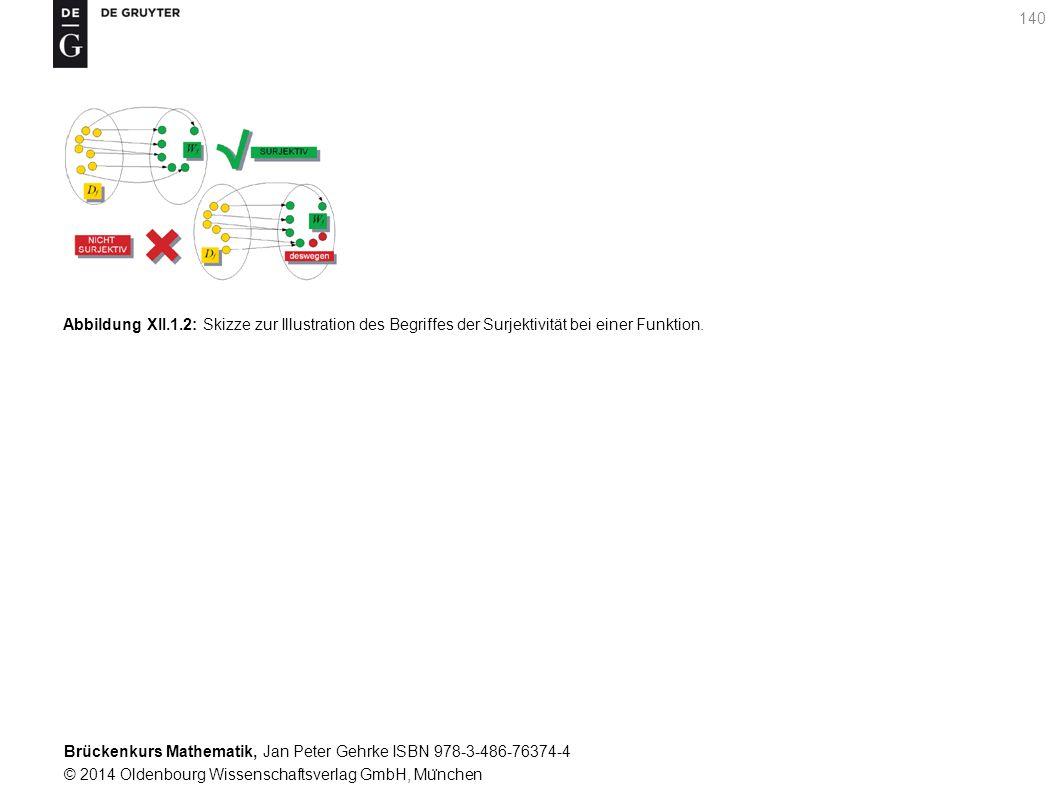 Brückenkurs Mathematik, Jan Peter Gehrke ISBN 978-3-486-76374-4 © 2014 Oldenbourg Wissenschaftsverlag GmbH, Mu ̈ nchen 140 Abbildung XII.1.2: Skizze zur Illustration des Begriffes der Surjektivität bei einer Funktion.