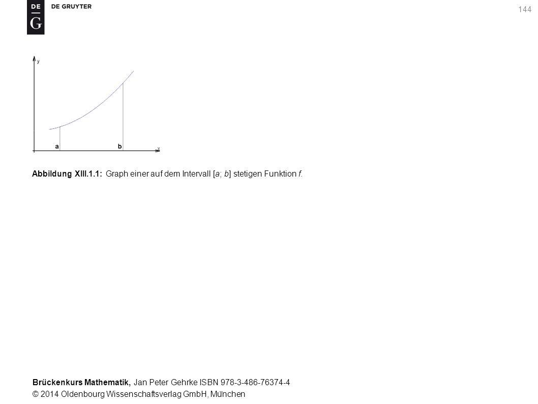 Brückenkurs Mathematik, Jan Peter Gehrke ISBN 978-3-486-76374-4 © 2014 Oldenbourg Wissenschaftsverlag GmbH, Mu ̈ nchen 144 Abbildung XIII.1.1: Graph einer auf dem Intervall [a; b] stetigen Funktion f.