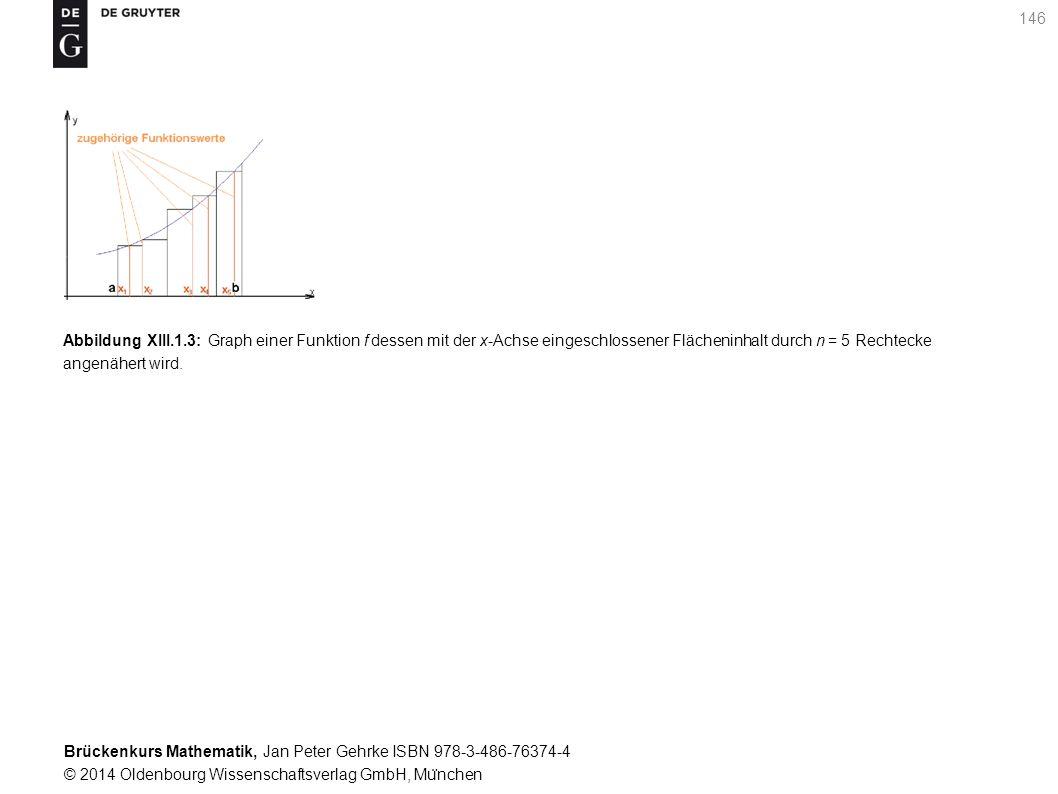 Brückenkurs Mathematik, Jan Peter Gehrke ISBN 978-3-486-76374-4 © 2014 Oldenbourg Wissenschaftsverlag GmbH, Mu ̈ nchen 146 Abbildung XIII.1.3: Graph einer Funktion f dessen mit der x-Achse eingeschlossener Flächeninhalt durch n = 5 Rechtecke angenähert wird.