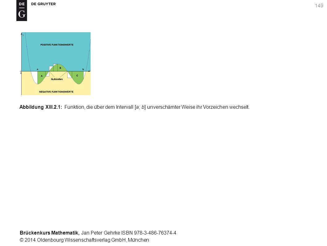 Brückenkurs Mathematik, Jan Peter Gehrke ISBN 978-3-486-76374-4 © 2014 Oldenbourg Wissenschaftsverlag GmbH, Mu ̈ nchen 149 Abbildung XIII.2.1: Funktion, die u ̈ ber dem Intervall [a; b] unverschämter Weise ihr Vorzeichen wechselt.
