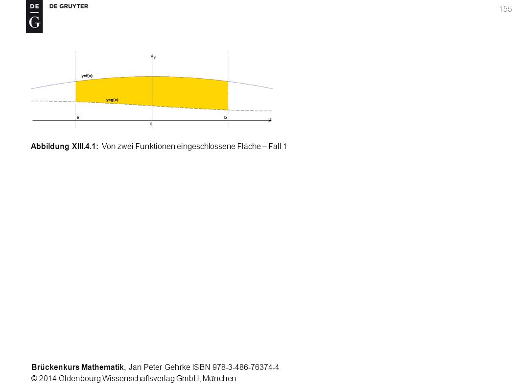 Brückenkurs Mathematik, Jan Peter Gehrke ISBN 978-3-486-76374-4 © 2014 Oldenbourg Wissenschaftsverlag GmbH, Mu ̈ nchen 155 Abbildung XIII.4.1: Von zwei Funktionen eingeschlossene Fläche – Fall 1