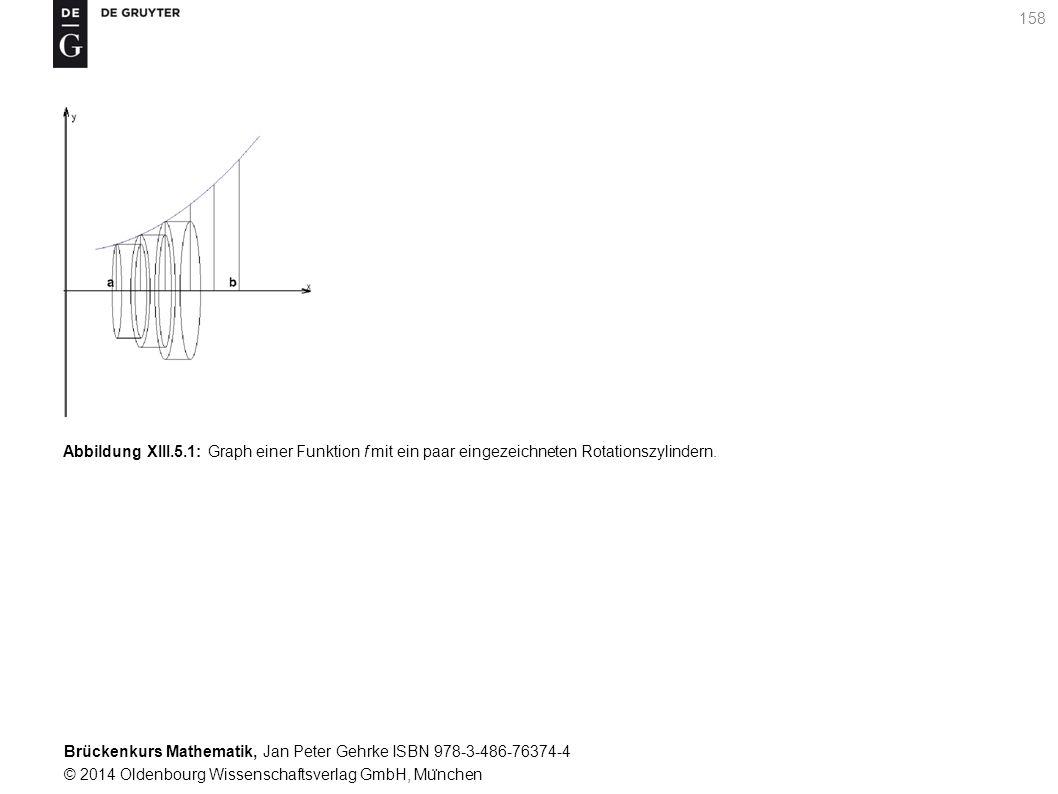 Brückenkurs Mathematik, Jan Peter Gehrke ISBN 978-3-486-76374-4 © 2014 Oldenbourg Wissenschaftsverlag GmbH, Mu ̈ nchen 158 Abbildung XIII.5.1: Graph einer Funktion f mit ein paar eingezeichneten Rotationszylindern.