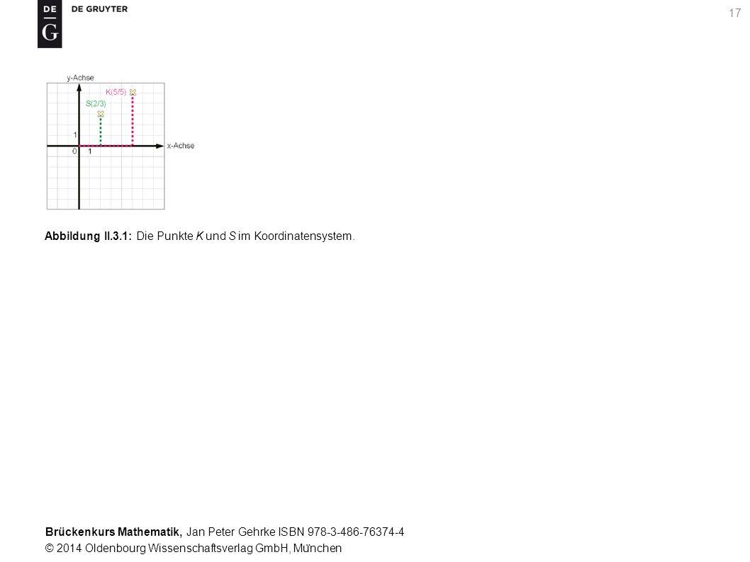 Brückenkurs Mathematik, Jan Peter Gehrke ISBN 978-3-486-76374-4 © 2014 Oldenbourg Wissenschaftsverlag GmbH, Mu ̈ nchen 17 Abbildung II.3.1: Die Punkte K und S im Koordinatensystem.