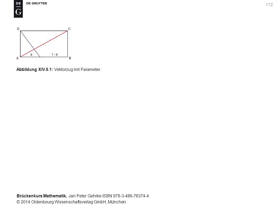 Brückenkurs Mathematik, Jan Peter Gehrke ISBN 978-3-486-76374-4 © 2014 Oldenbourg Wissenschaftsverlag GmbH, Mu ̈ nchen 172 Abbildung XIV.5.1: Vektorzug mit Parameter.