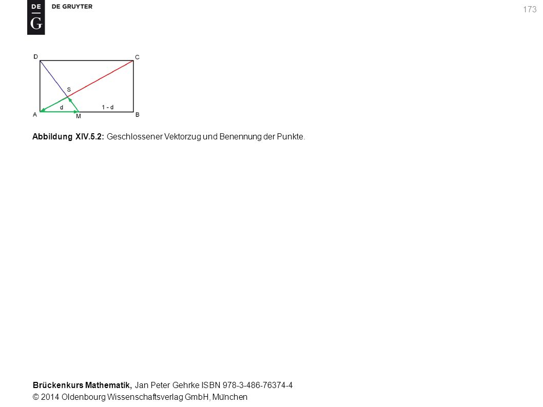 Brückenkurs Mathematik, Jan Peter Gehrke ISBN 978-3-486-76374-4 © 2014 Oldenbourg Wissenschaftsverlag GmbH, Mu ̈ nchen 173 Abbildung XIV.5.2: Geschlossener Vektorzug und Benennung der Punkte.