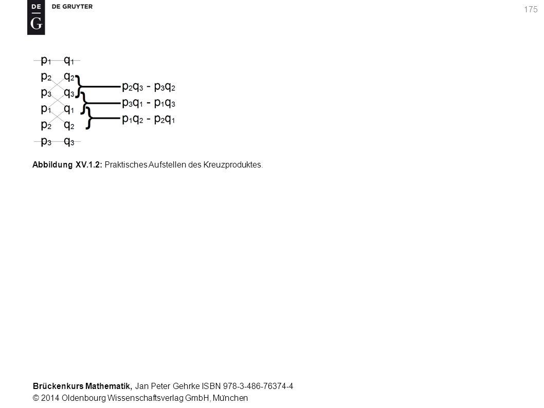 Brückenkurs Mathematik, Jan Peter Gehrke ISBN 978-3-486-76374-4 © 2014 Oldenbourg Wissenschaftsverlag GmbH, Mu ̈ nchen 175 Abbildung XV.1.2: Praktisches Aufstellen des Kreuzproduktes.