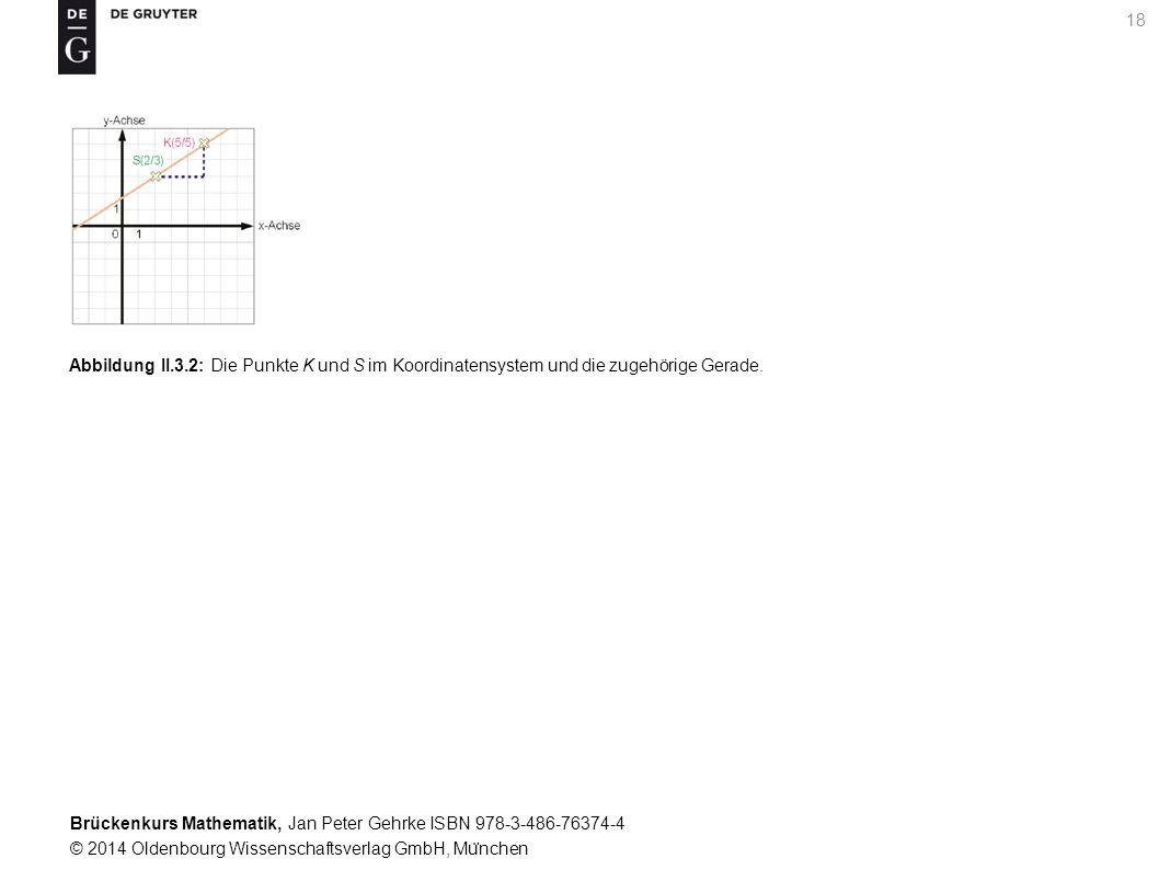 Brückenkurs Mathematik, Jan Peter Gehrke ISBN 978-3-486-76374-4 © 2014 Oldenbourg Wissenschaftsverlag GmbH, Mu ̈ nchen 18 Abbildung II.3.2: Die Punkte K und S im Koordinatensystem und die zugehörige Gerade.