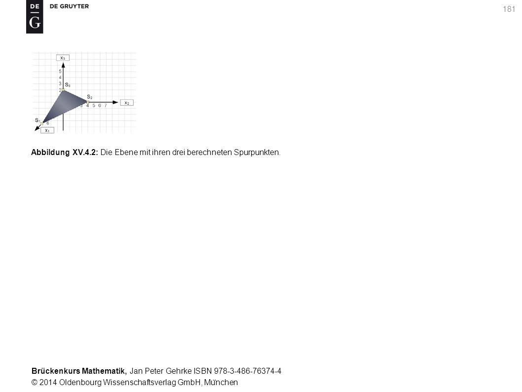 Brückenkurs Mathematik, Jan Peter Gehrke ISBN 978-3-486-76374-4 © 2014 Oldenbourg Wissenschaftsverlag GmbH, Mu ̈ nchen 181 Abbildung XV.4.2: Die Ebene mit ihren drei berechneten Spurpunkten.