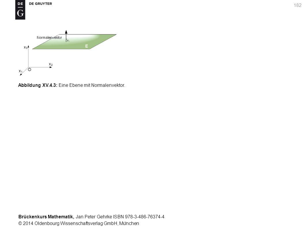 Brückenkurs Mathematik, Jan Peter Gehrke ISBN 978-3-486-76374-4 © 2014 Oldenbourg Wissenschaftsverlag GmbH, Mu ̈ nchen 182 Abbildung XV.4.3: Eine Ebene mit Normalenvektor.