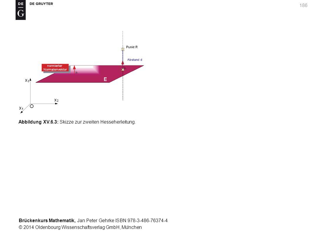 Brückenkurs Mathematik, Jan Peter Gehrke ISBN 978-3-486-76374-4 © 2014 Oldenbourg Wissenschaftsverlag GmbH, Mu ̈ nchen 186 Abbildung XV.6.3: Skizze zur zweiten Hesseherleitung.