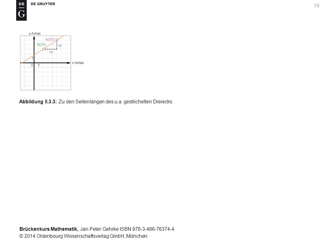 Brückenkurs Mathematik, Jan Peter Gehrke ISBN 978-3-486-76374-4 © 2014 Oldenbourg Wissenschaftsverlag GmbH, Mu ̈ nchen 19 Abbildung II.3.3: Zu den Seitenlängen des u.a.