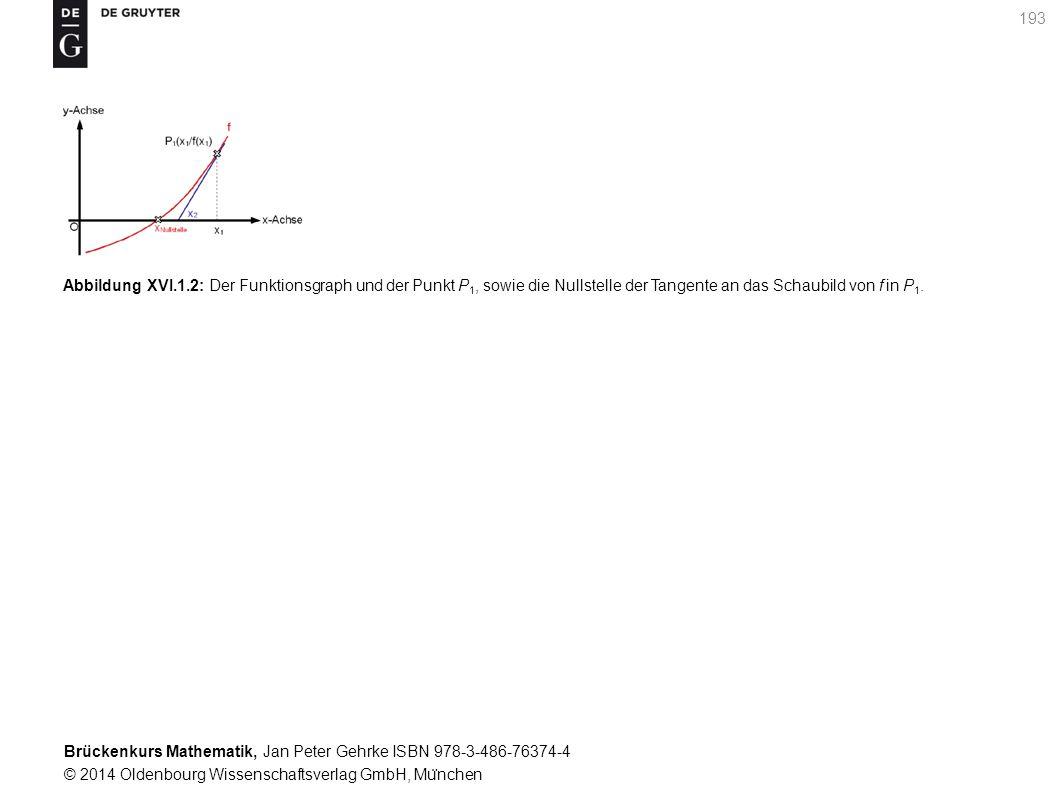 Brückenkurs Mathematik, Jan Peter Gehrke ISBN 978-3-486-76374-4 © 2014 Oldenbourg Wissenschaftsverlag GmbH, Mu ̈ nchen 193 Abbildung XVI.1.2: Der Funktionsgraph und der Punkt P 1, sowie die Nullstelle der Tangente an das Schaubild von f in P 1.