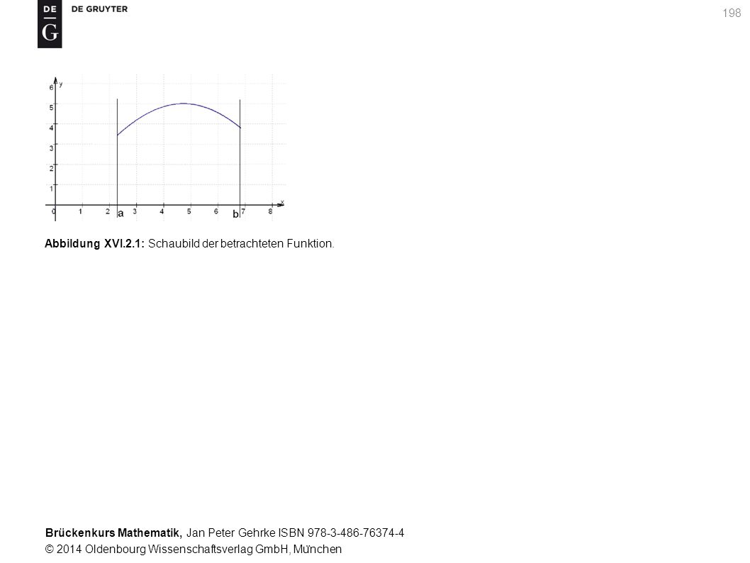Brückenkurs Mathematik, Jan Peter Gehrke ISBN 978-3-486-76374-4 © 2014 Oldenbourg Wissenschaftsverlag GmbH, Mu ̈ nchen 198 Abbildung XVI.2.1: Schaubild der betrachteten Funktion.